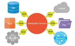 ノンプログラミングでつなぐ「DataSpider Servista」