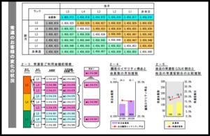 SVF帳票 開発難易度レベル3