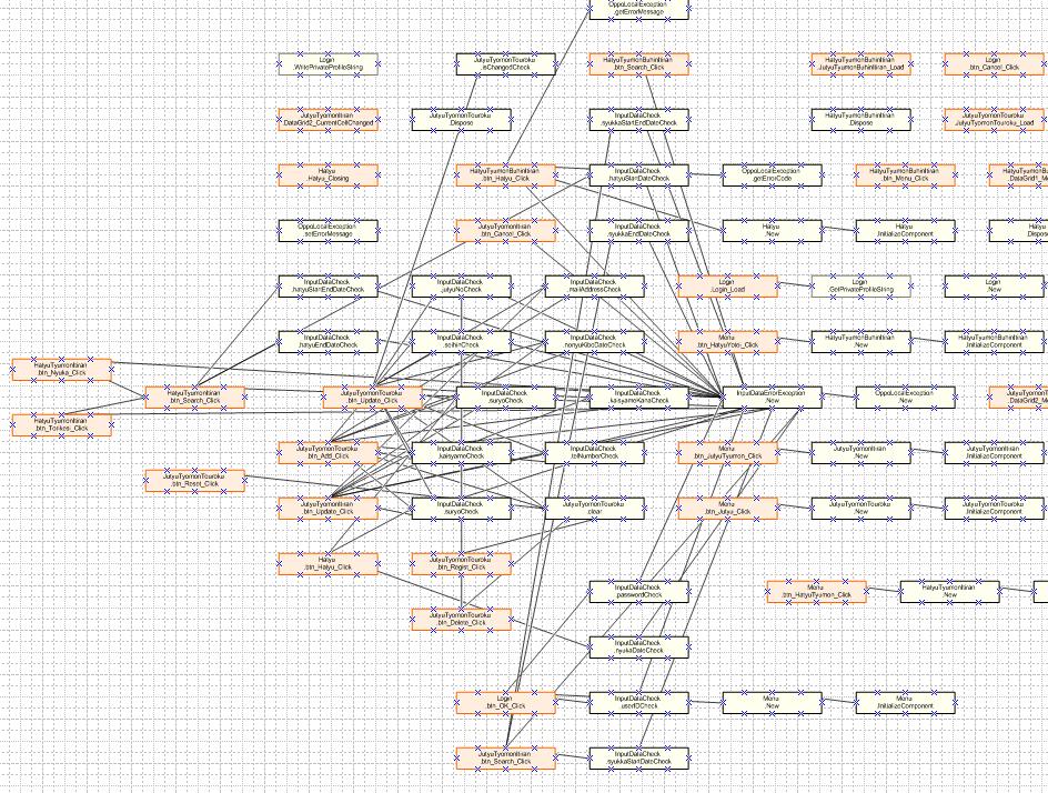 codeanalyzer_detailed_flow