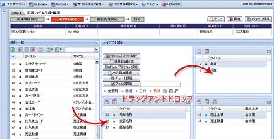 Dr.Sum Web レポート登録サンプル画面