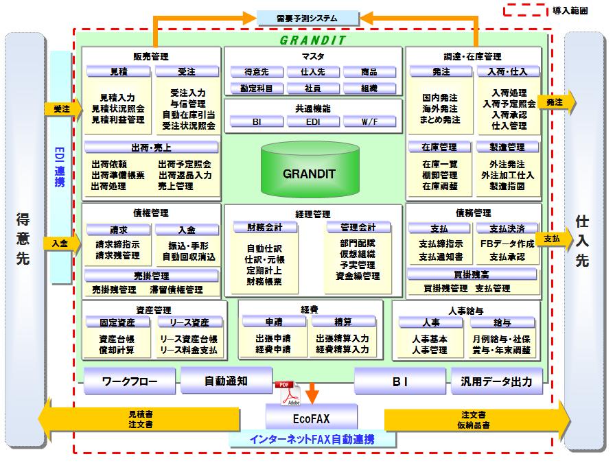 taiyou-system