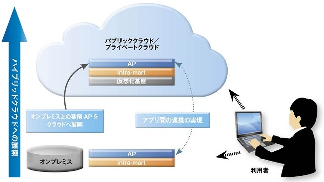 im-cloud