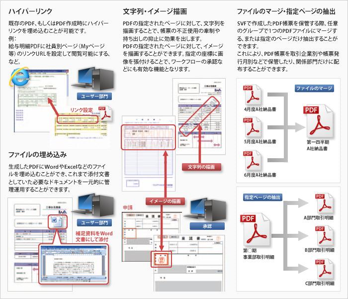 SVF for PDFイメージ