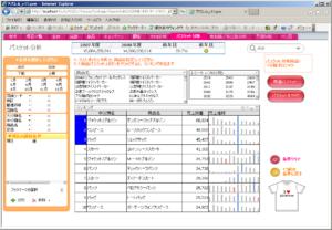 アパレル業の分析画面例