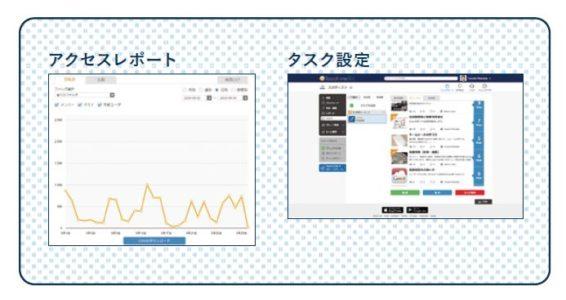 TeachmeBizマニュアル運用